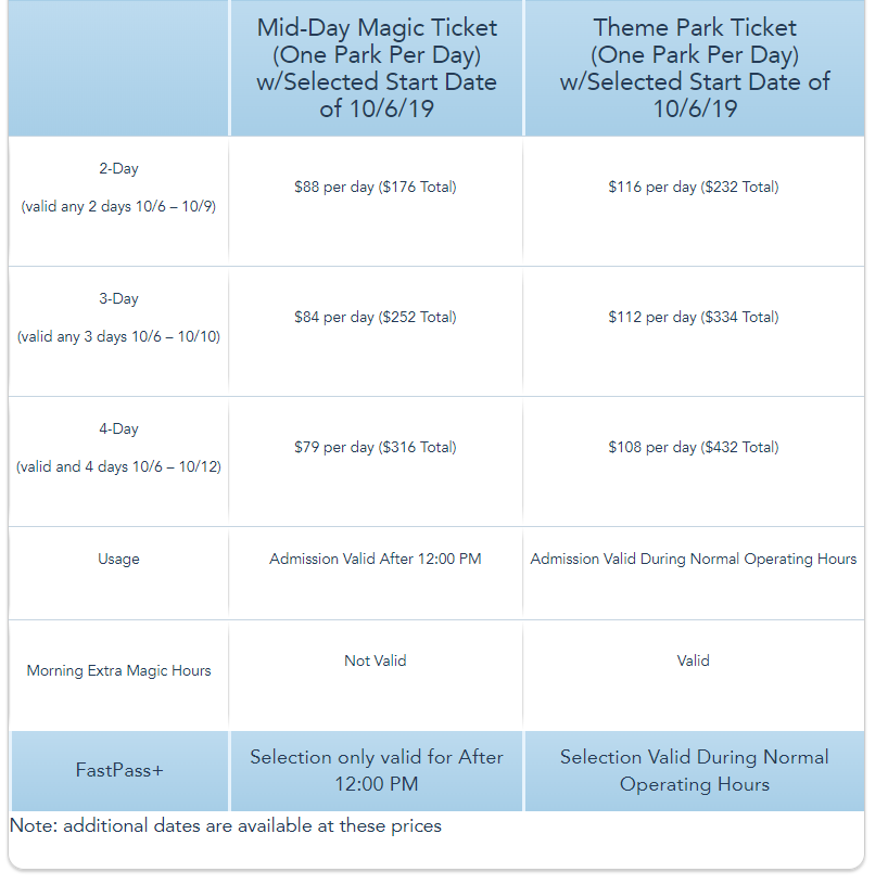 New Mid-Day Magic Ticket for Walt Disney World Resort Theme Park Fun After 12 p.m