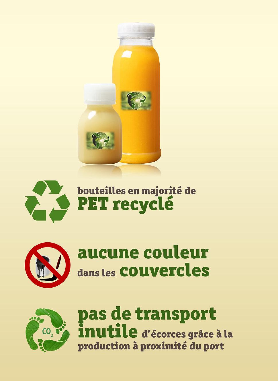 sluups Nachhaltigkeit