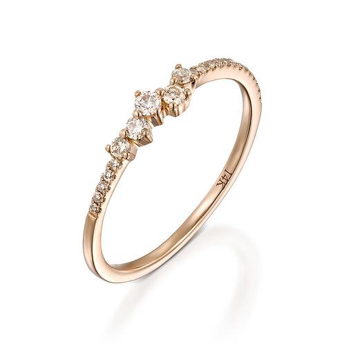 טבעת Candy