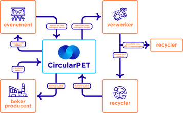 Infographic_Circular-Pet_4x.png
