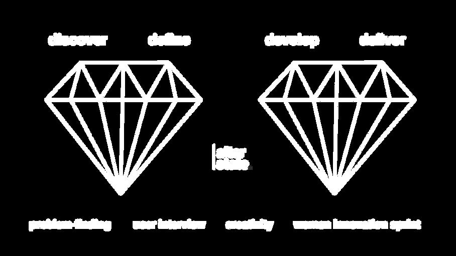 double diamond-full-logo-transparent.png