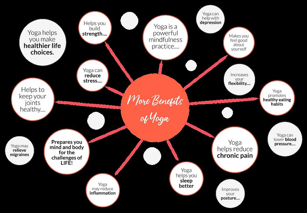 Benefits.png