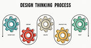 design-thinking-process-0518.jpg