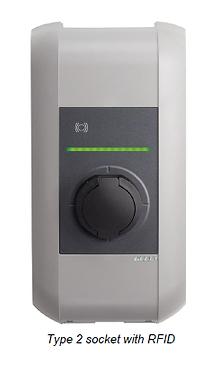 Ładowarka naścienna AC - z RFID - seria b