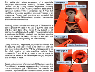 Coast Guard Issues a Marine Safety Alert for Defective Type-I PFDs