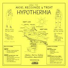 Hypothermia Bandana