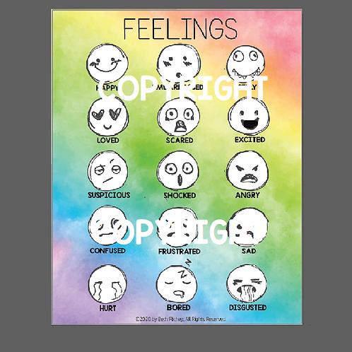 Feelings Poster, SUDS Poster, Body Feelings- Download Bundle