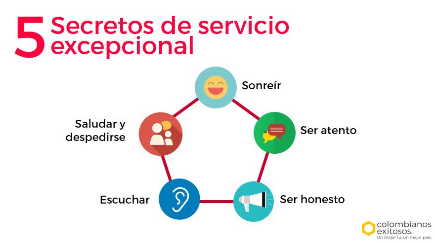 foto de 5 estrategias brillantes para un servicio al cliente