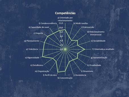 A Roda das Competências