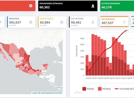 Covid-19 Mexican Statistics