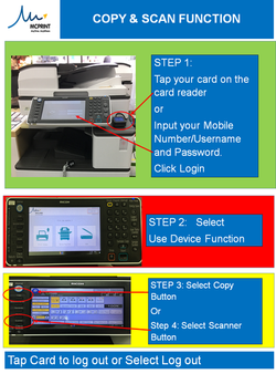 COPY & SCAN GUIDE