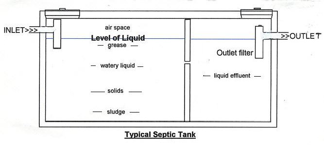 Tank Drawing.jpg