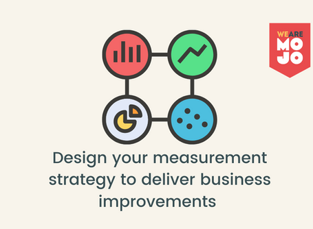 Design your measurement strategy to deliver business improvements