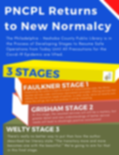 3 Stages (1).png