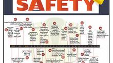 دورة نظام السلامة الغذائية HACCP