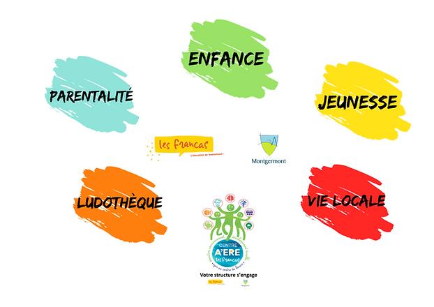 Activité structure en logo.png