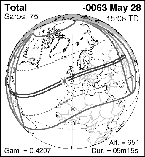 63 BC total eclipse.png