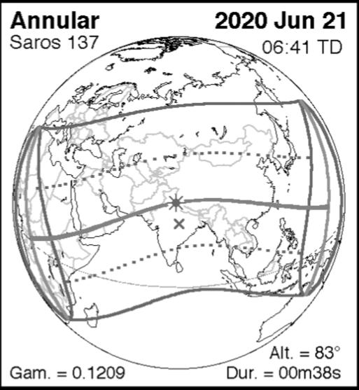 Solar Eclipse and Coronavirus