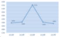 graph_GIF.png