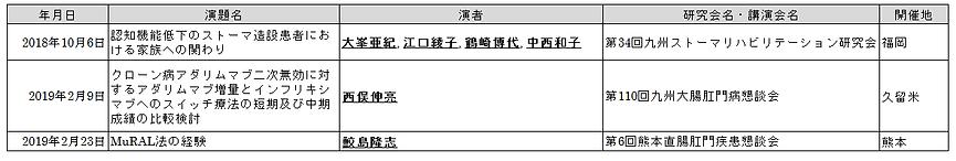 kenkyu2018.png