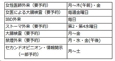 診療項目別_曜日.png