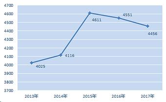 graph_CF.png