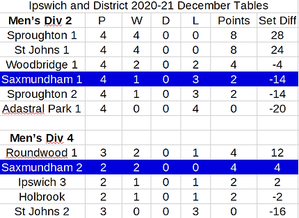 League Table 2020.png