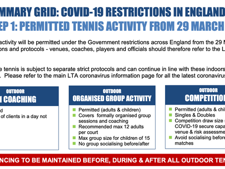 Outdoor tennis resumes from Monday 29 March 2021 with some restrictions