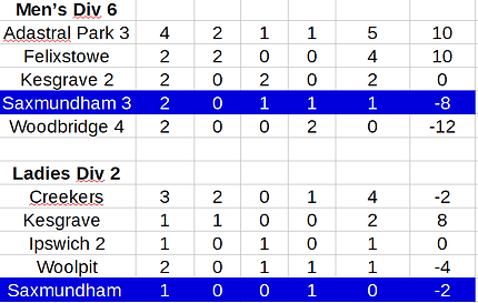 League Table 2.png