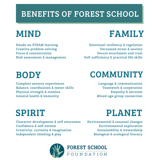 Forest School Benefits (3).png