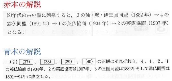 赤本青本の限界性慶應経済2002英仏協商.png