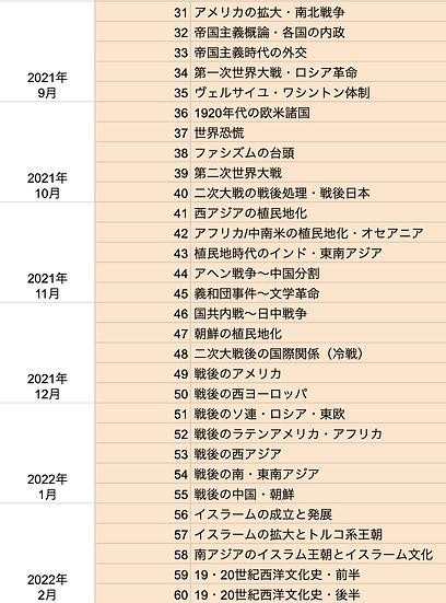 スクリーンショット 2021-04-28 17.33.01.png