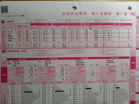 東京大学 文科2類 ちあき(仮名)