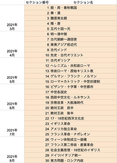 スクリーンショット 2021-04-28 17.32.15.png
