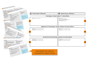 Using Cue Cards to complete the Sustainability Impact Canvas