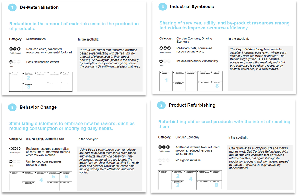 Cue cards for the Sustainable Business Model Canvas