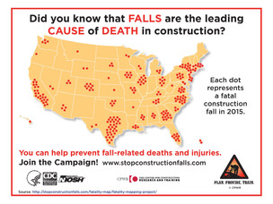 Falls are leading cause of construction fatalities