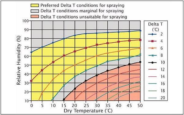 Delta T Graph.jpg
