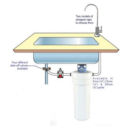 Under bench filter system