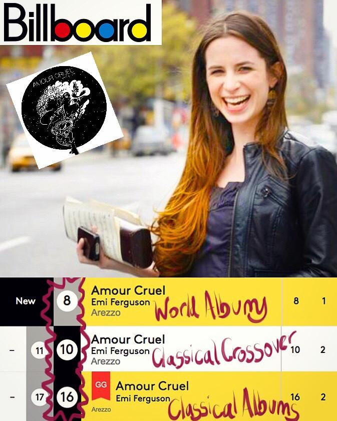 Amour Cruel 2nd week on Billboard Charts