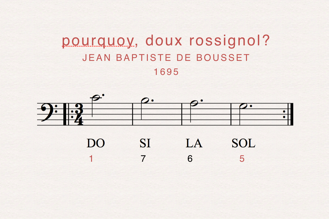 I want you to feel it though, so if you join me first in a Major key - singing DO SI LA SOL - keep singing.  These four notes form the bass line and create the harmony for our first song.  Keep that bass line going.  Pourquoy, doux Rossignol.  Dans ce sombre sejour, m'eveillez vous. M'eveillez vous avant, l'aurore.  If we change the time signature to 4/4, we can sing some other songs over it that you might find a little more familiar.