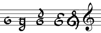 clef-evolution.jpg