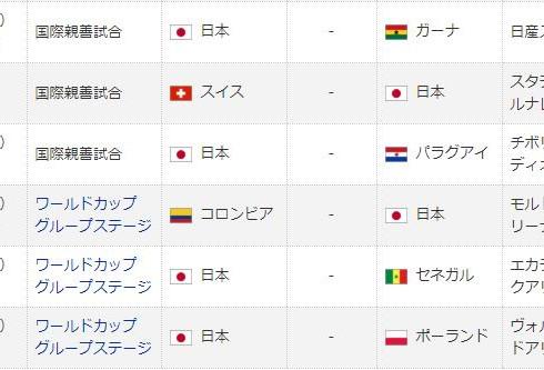 今後のサッカー日本代表のスケジュール!