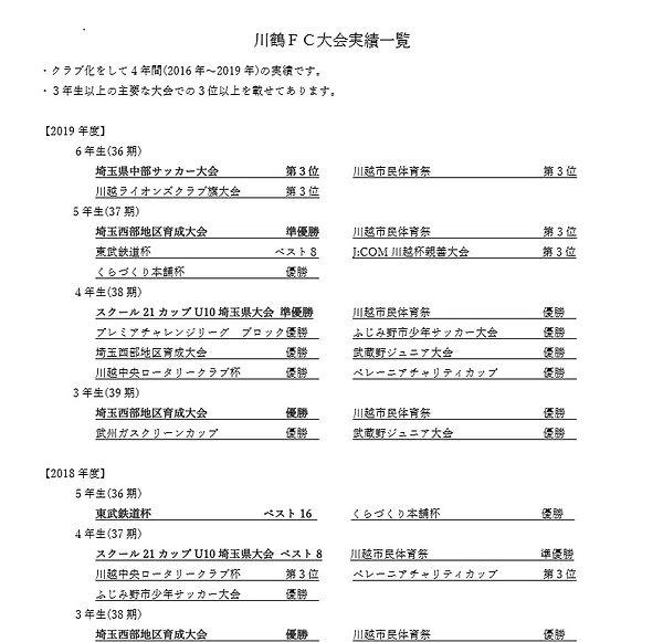 大会実績(2016年~2019年)1.jpg