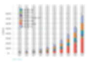 robot_graph.png