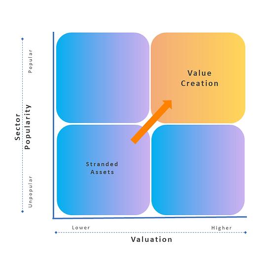 Value Creation - Transparent Background