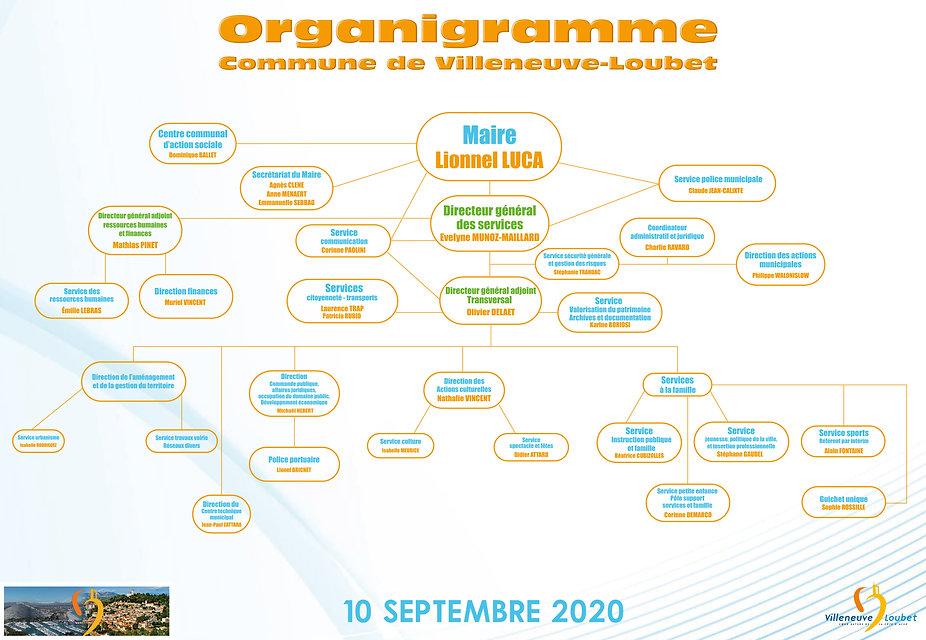 Organigramme_mairie.jpg