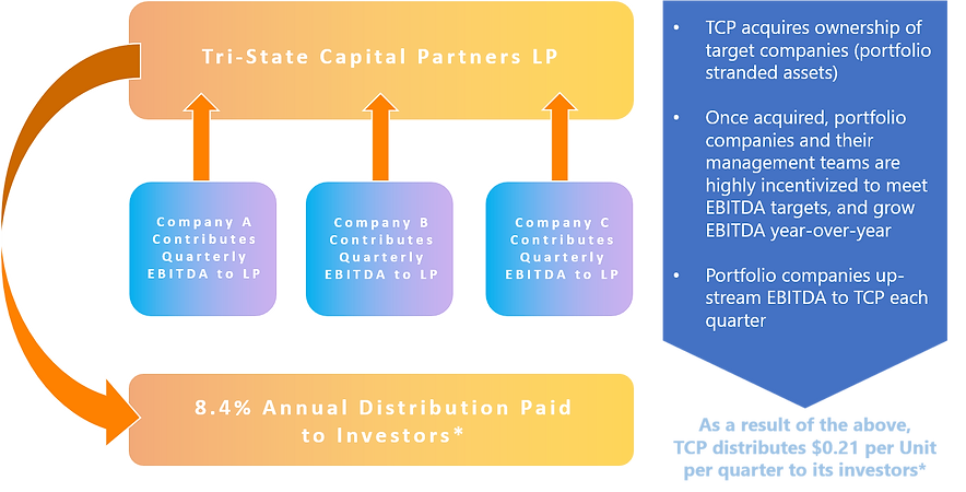 Path to dividends graphic s5.png