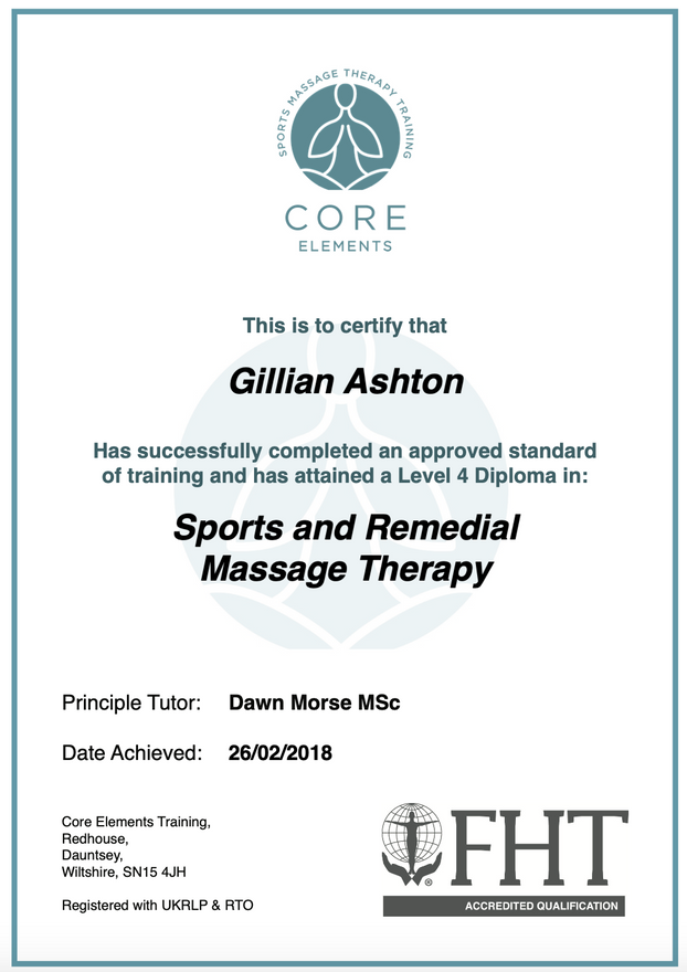 Level 4 Diploma in Sport and Remedial Massage