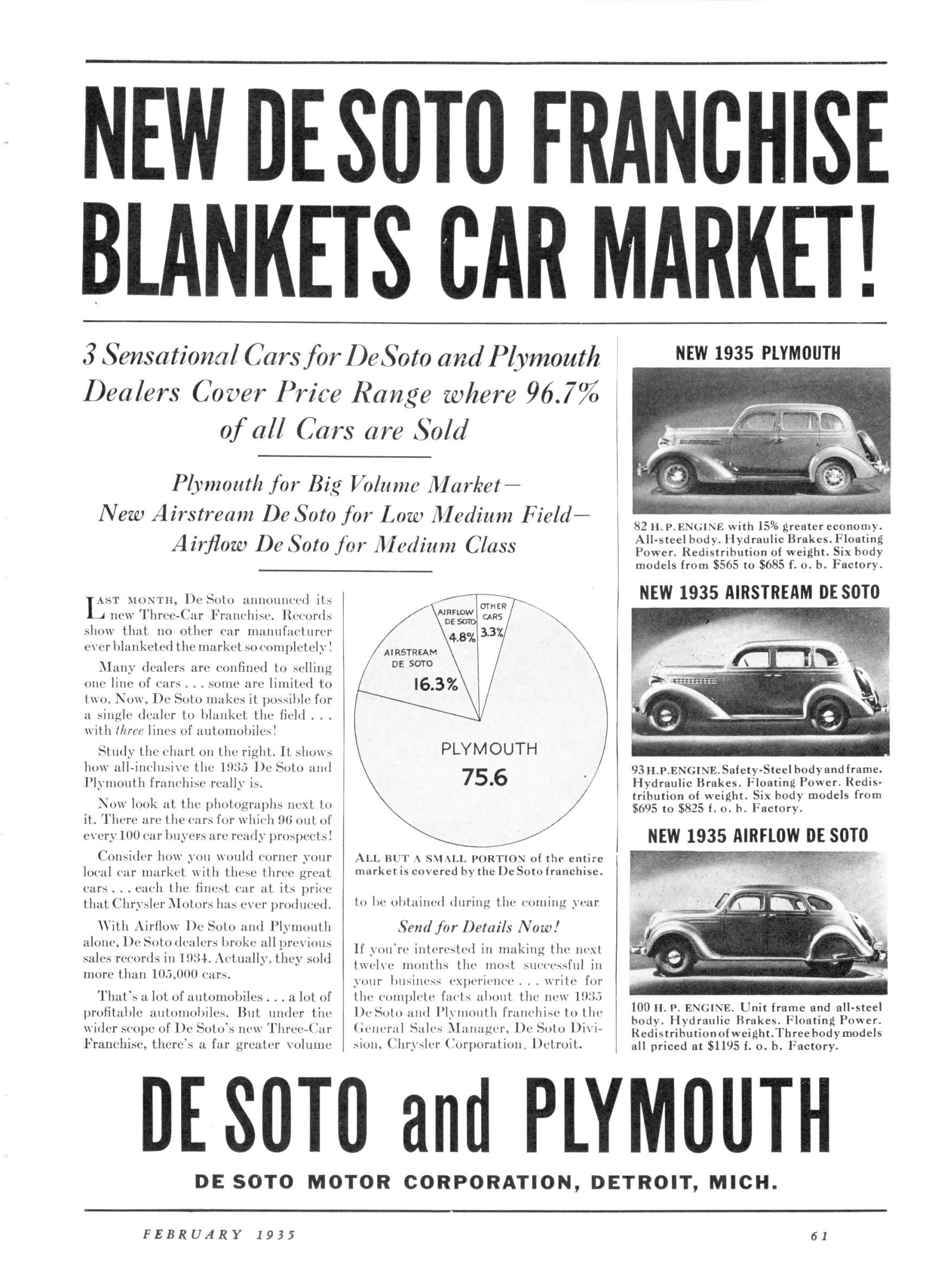 1935 DeSotos